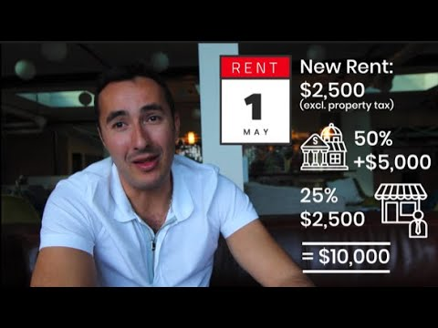 Canada Emergency Commercial Rent Relief (CECRA)